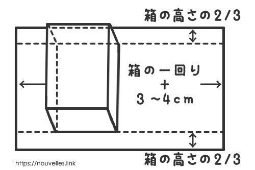 包む紙のサイズ